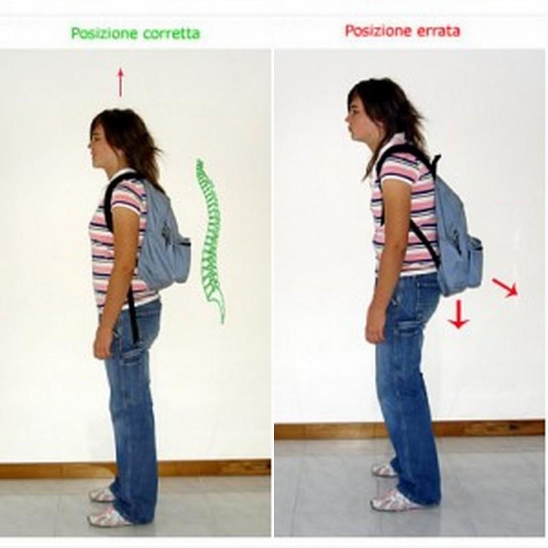 rieducazione posturale globale ( RPG )